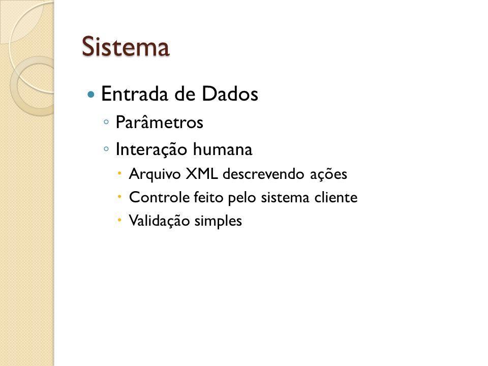 Sistema Entrada de Dados Parâmetros Interação humana