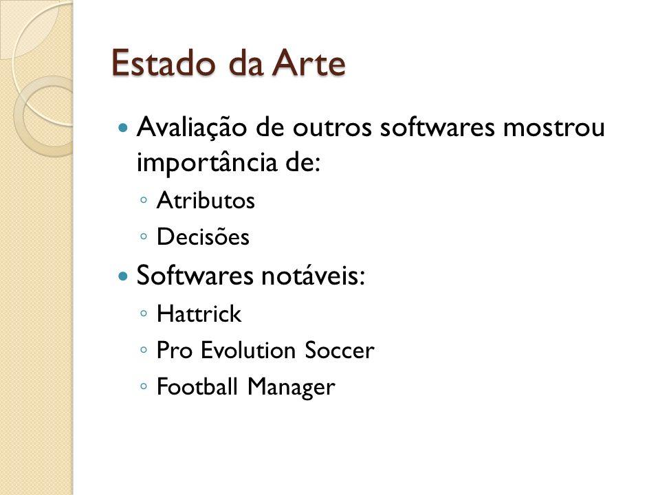 Estado da Arte Avaliação de outros softwares mostrou importância de: