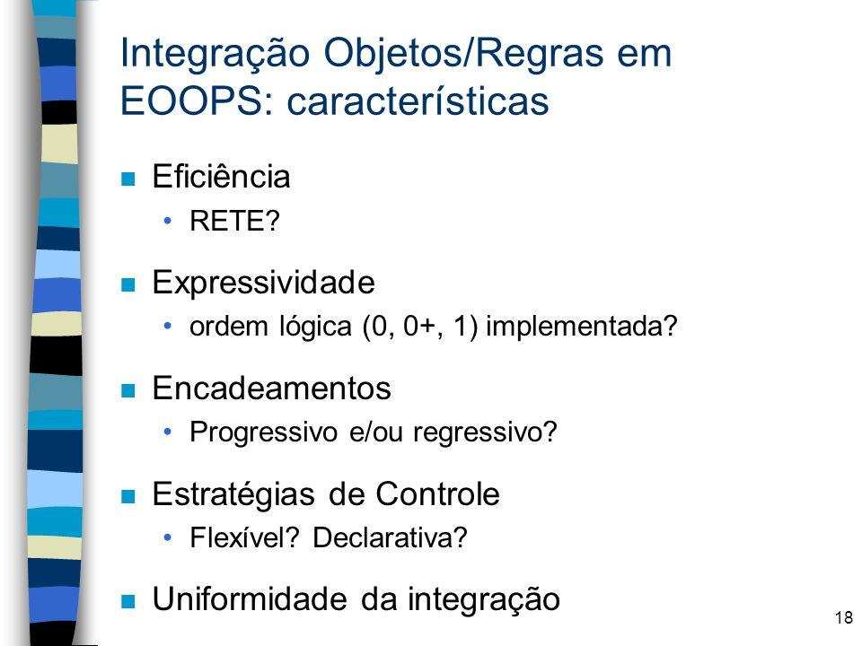 Integração Objetos/Regras em EOOPS: características