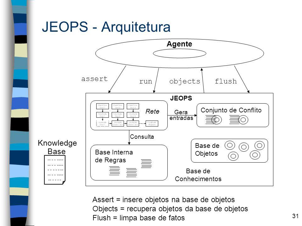 JEOPS - Arquitetura Knowledge Base Agente assert run objects flush