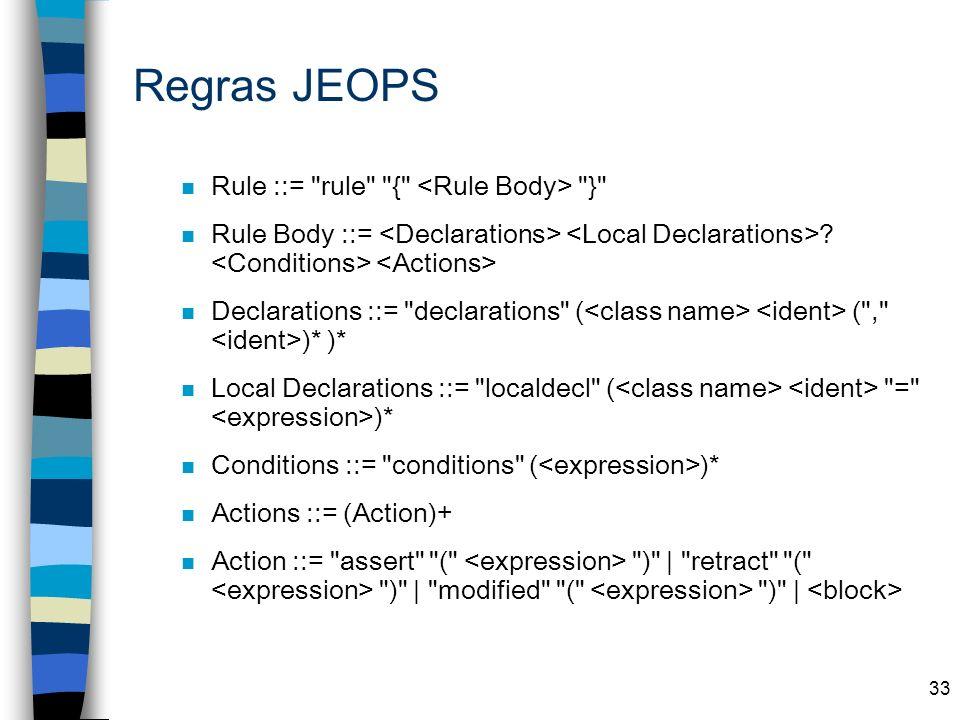 Regras JEOPS Rule ::= rule { <Rule Body> }