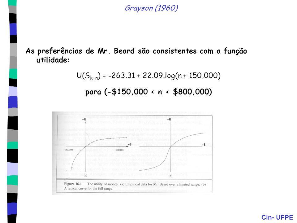 Grayson (1960) As preferências de Mr. Beard são consistentes com a função utilidade: U(Sk+n) = -263.31 + 22.09.log(n + 150,000)