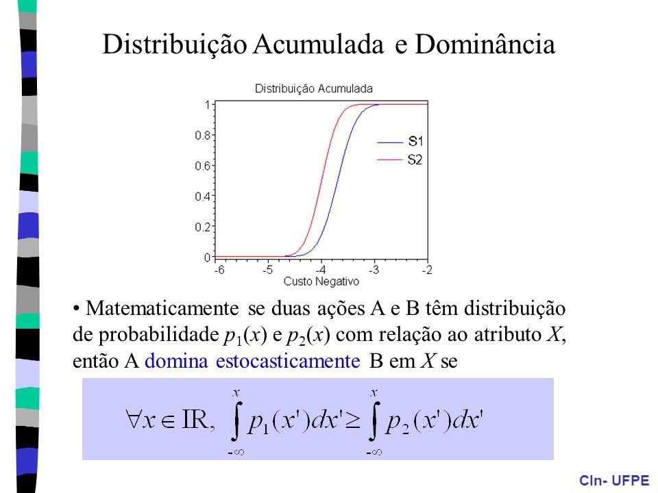 Distribuição Acumulada e Dominância