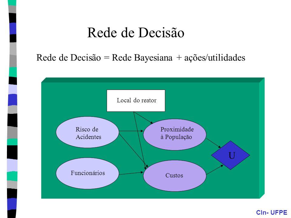 Rede de Decisão Rede de Decisão = Rede Bayesiana + ações/utilidades U