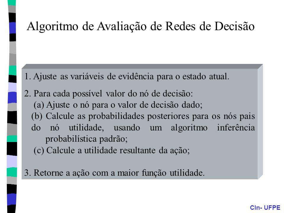 Algoritmo de Avaliação de Redes de Decisão