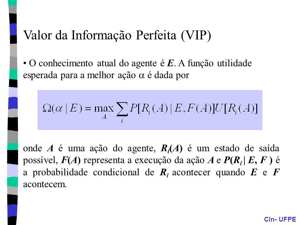 Valor da Informação Perfeita (VIP)