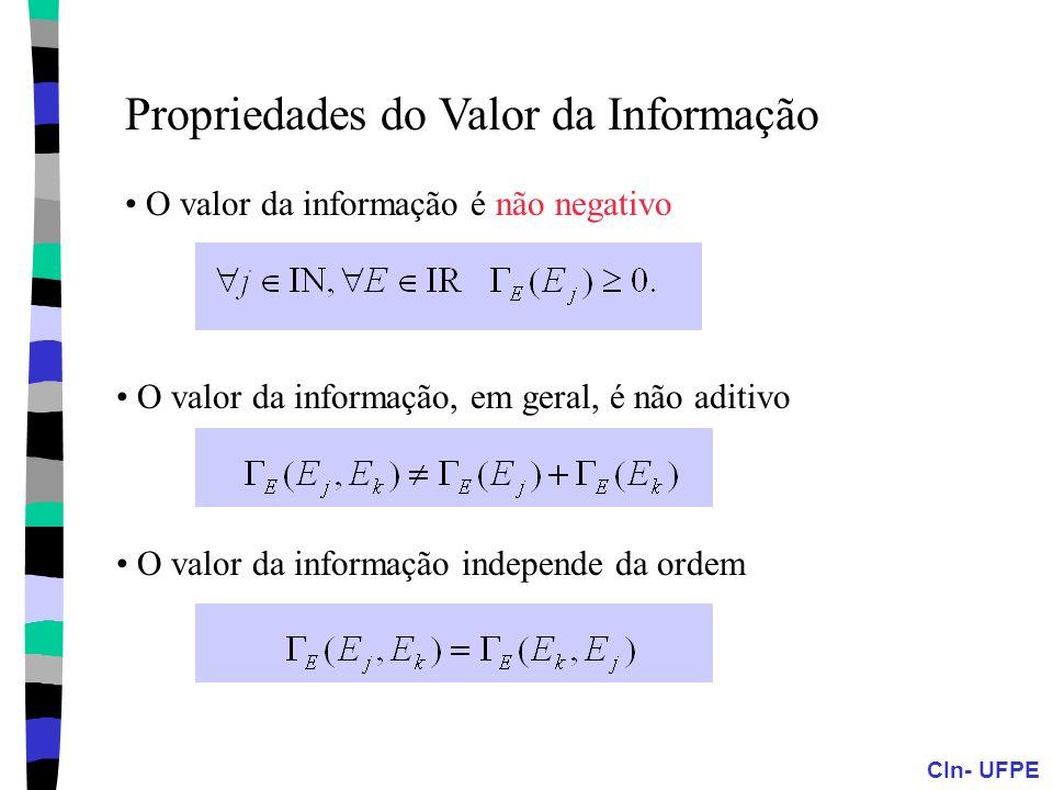 Propriedades do Valor da Informação