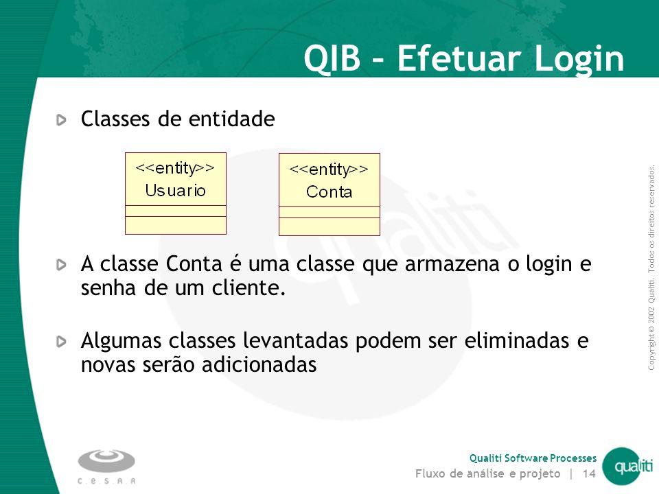 QIB – Efetuar Login Classes de entidade