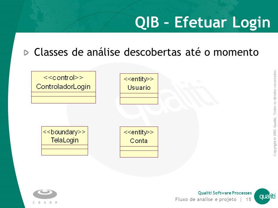 QIB – Efetuar Login Classes de análise descobertas até o momento