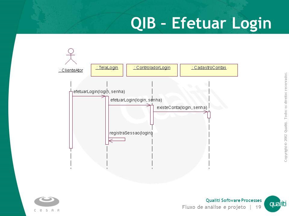 mar-17 QIB – Efetuar Login.