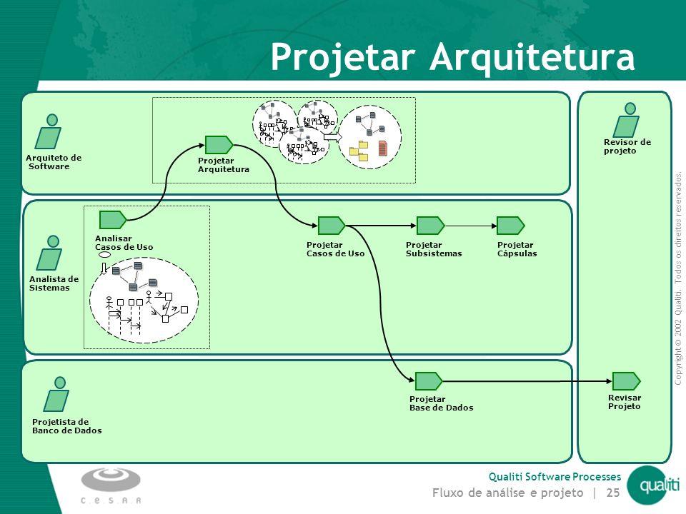 Projetar Arquitetura mar-17 Fluxo de análise e projeto Revisor de