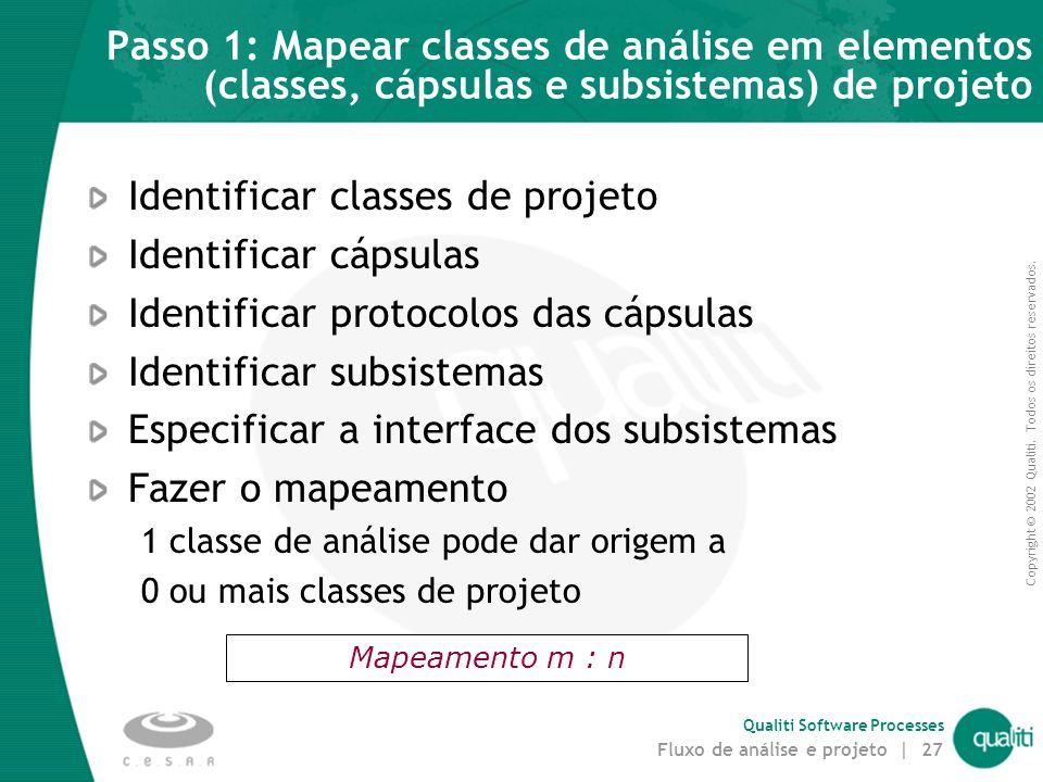 Identificar classes de projeto Identificar cápsulas