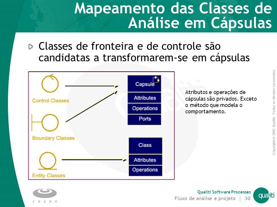 Mapeamento das Classes de Análise em Cápsulas