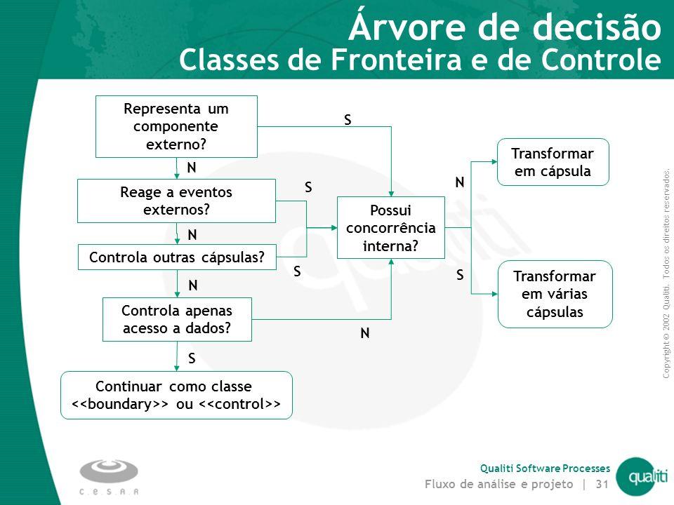 Árvore de decisão Classes de Fronteira e de Controle