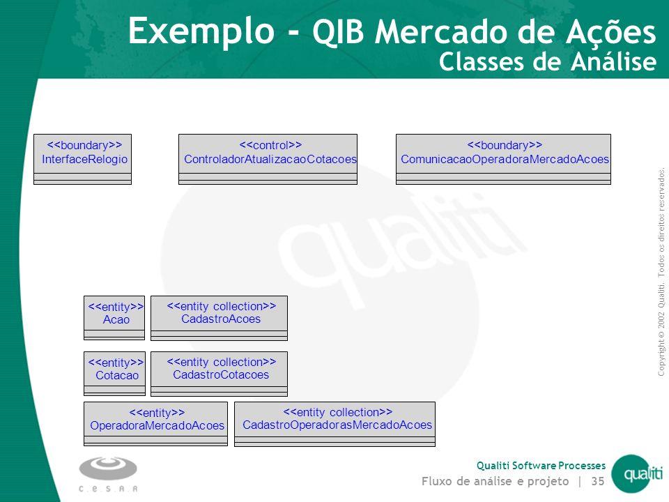 Exemplo - QIB Mercado de Ações Classes de Análise