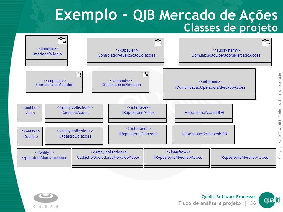 Exemplo - QIB Mercado de Ações Classes de projeto