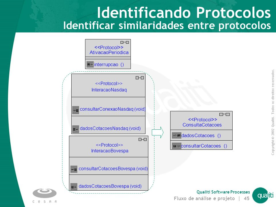 Identificando Protocolos Identificar similaridades entre protocolos