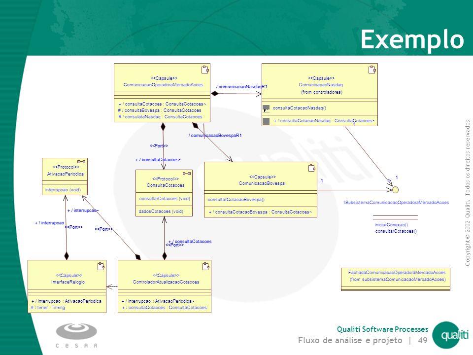 Exemplo AtivacaoPeriodica interrupcao (void) <<Protocol>>