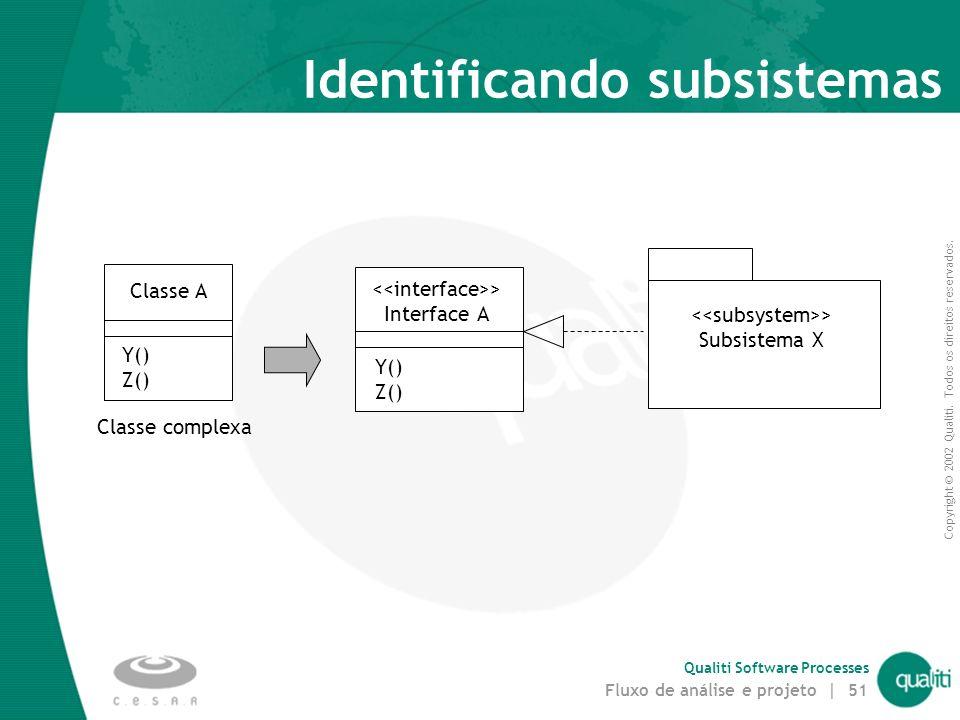 Identificando subsistemas