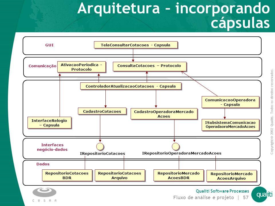 Arquitetura – incorporando cápsulas