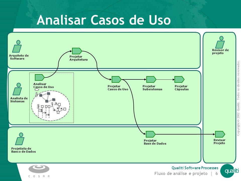 Analisar Casos de Uso mar-17 Fluxo de análise e projeto Revisor de