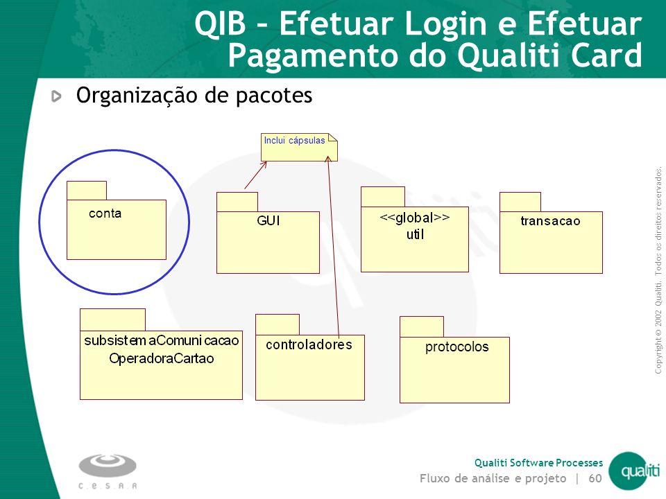 QIB – Efetuar Login e Efetuar Pagamento do Qualiti Card