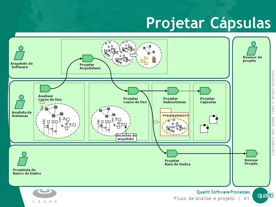 Projetar Cápsulas <<subsystem>> Revisor de projeto