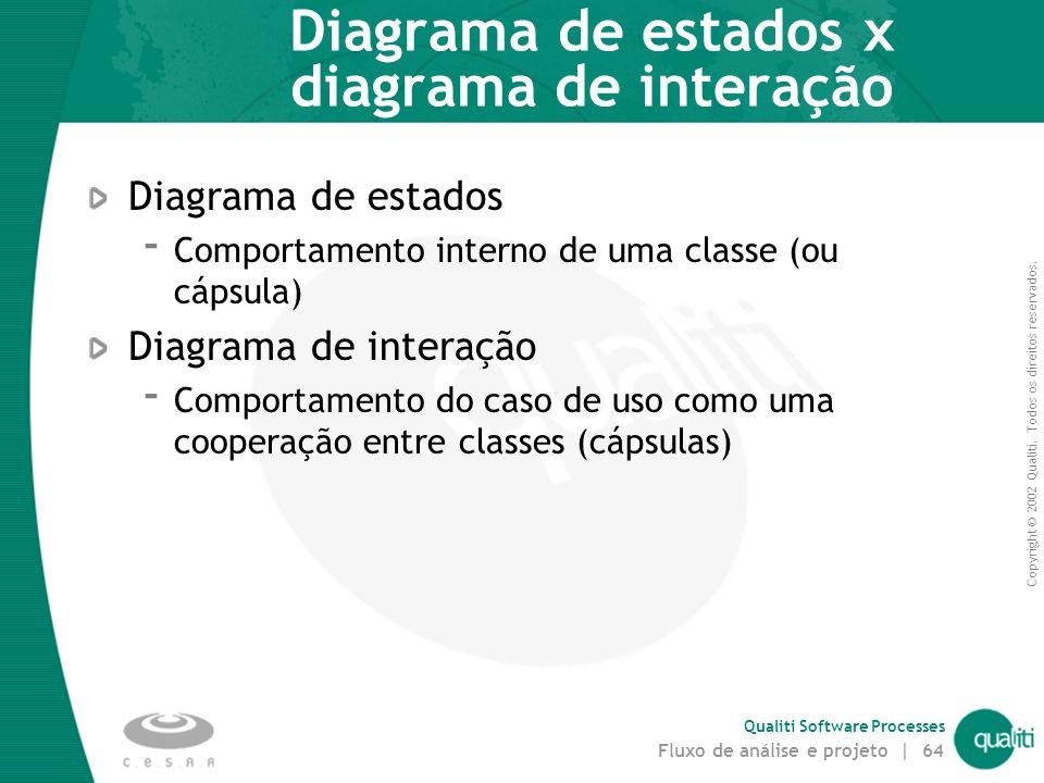 Diagrama de estados x diagrama de interação