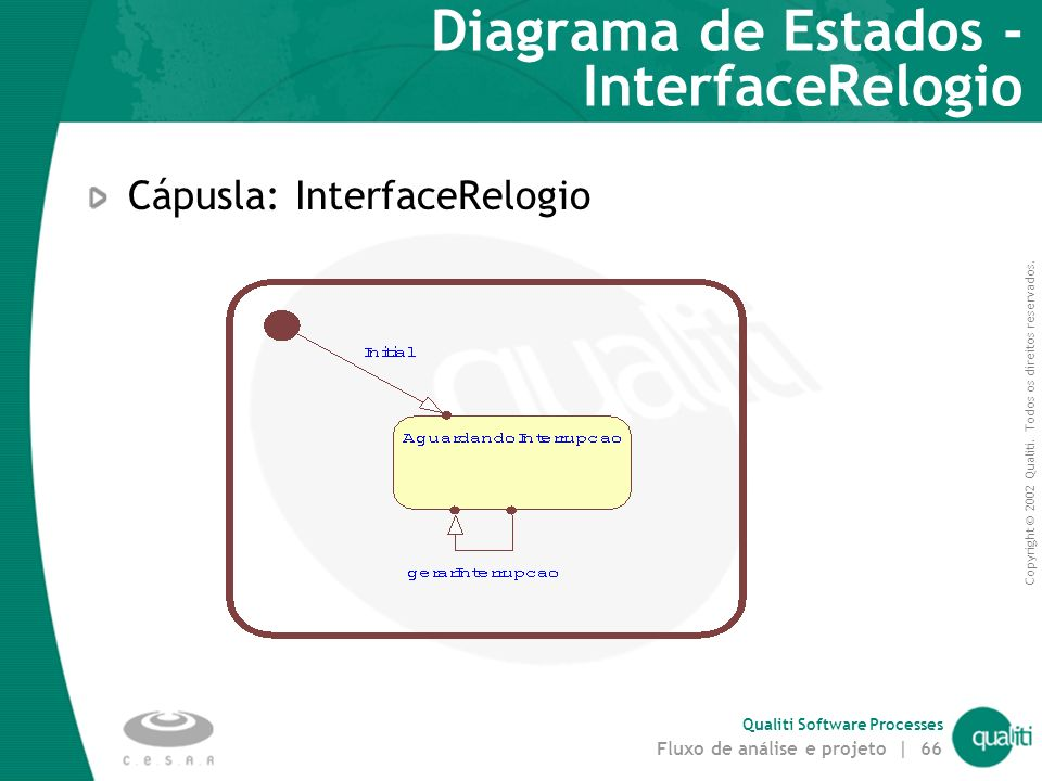 Diagrama de Estados - InterfaceRelogio