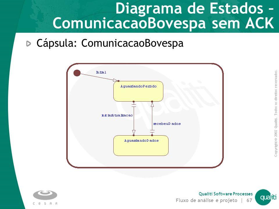 Diagrama de Estados – ComunicacaoBovespa sem ACK