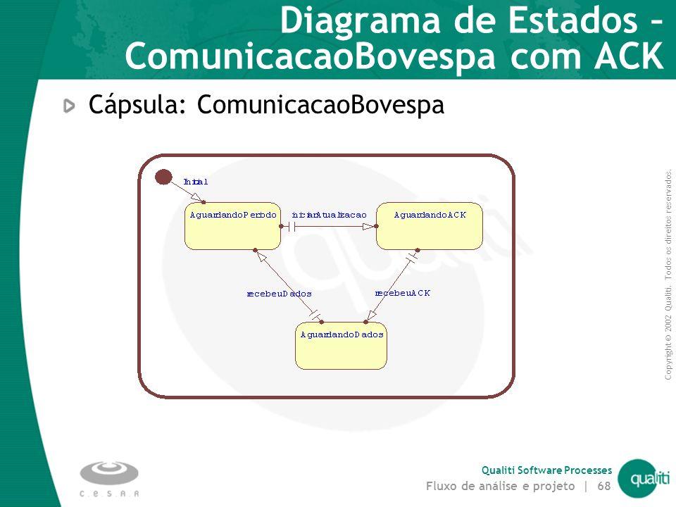 Diagrama de Estados – ComunicacaoBovespa com ACK