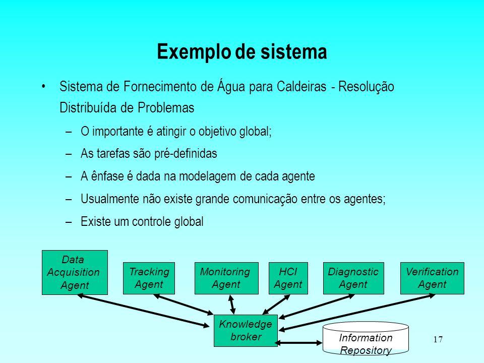 Exemplo de sistema Sistema de Fornecimento de Água para Caldeiras - Resolução Distribuída de Problemas.
