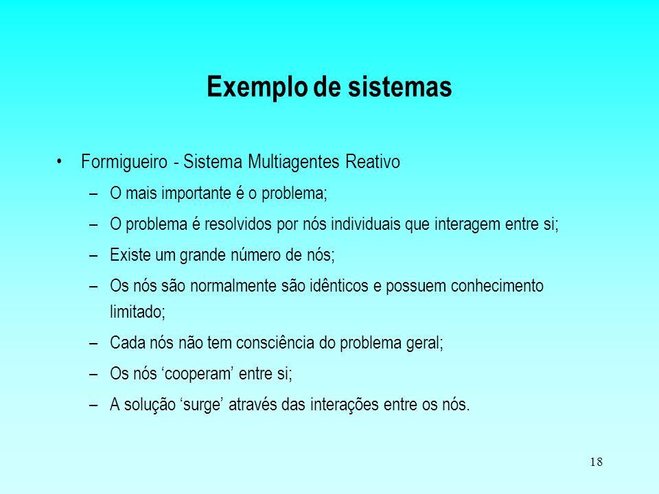 Exemplo de sistemas Formigueiro - Sistema Multiagentes Reativo