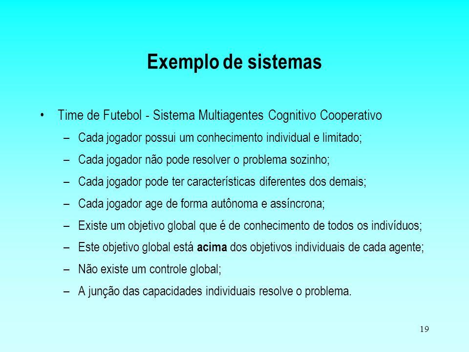 Exemplo de sistemas Time de Futebol - Sistema Multiagentes Cognitivo Cooperativo. Cada jogador possui um conhecimento individual e limitado;