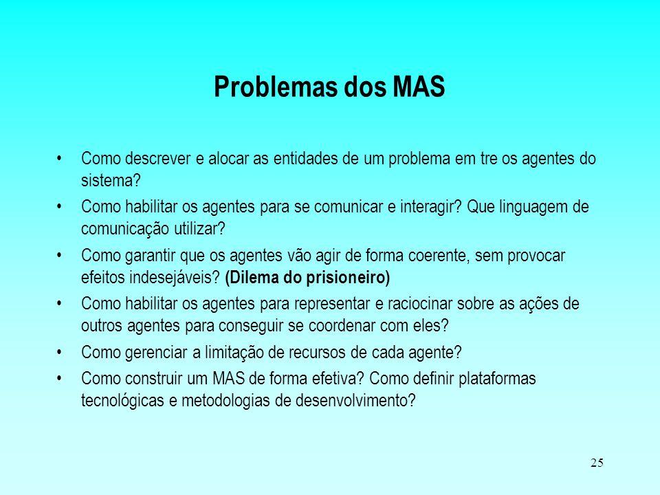 Problemas dos MAS Como descrever e alocar as entidades de um problema em tre os agentes do sistema