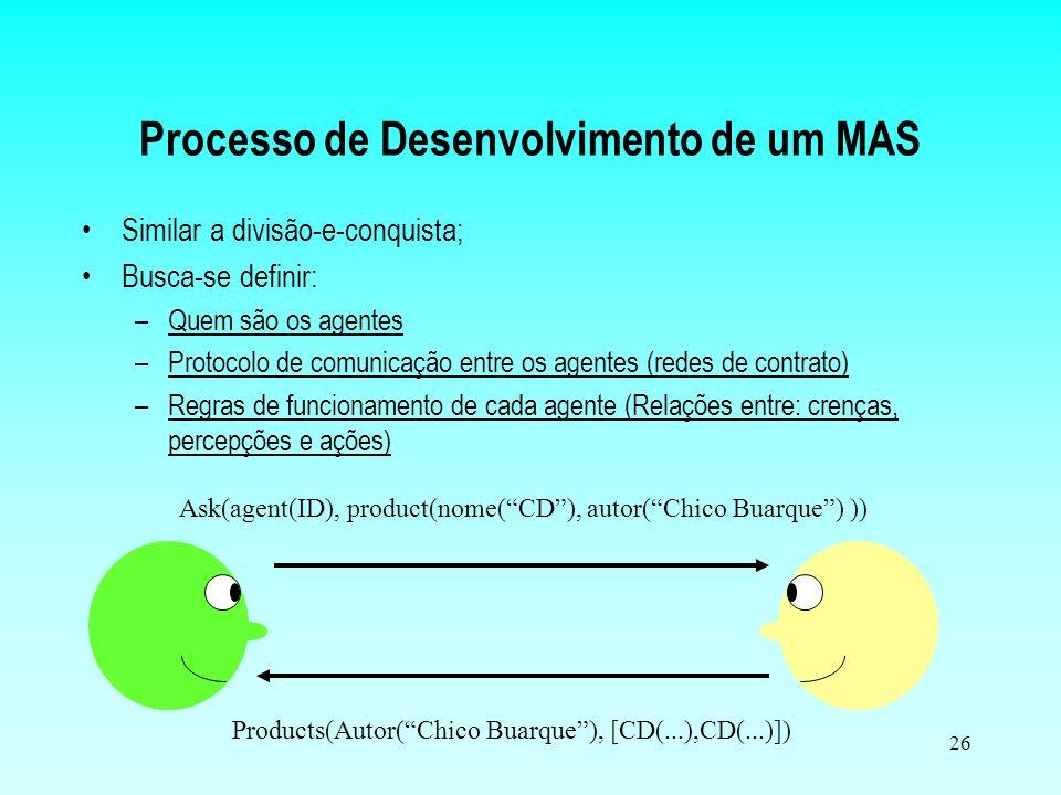 Processo de Desenvolvimento de um MAS