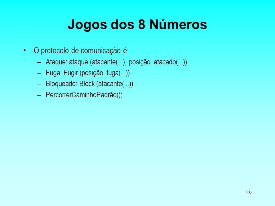 Jogos dos 8 Números O protocolo de comunicação é: