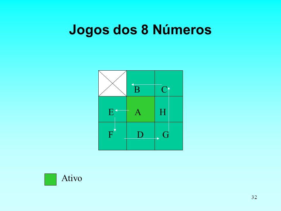 Jogos dos 8 Números B C E A H F D G Ativo