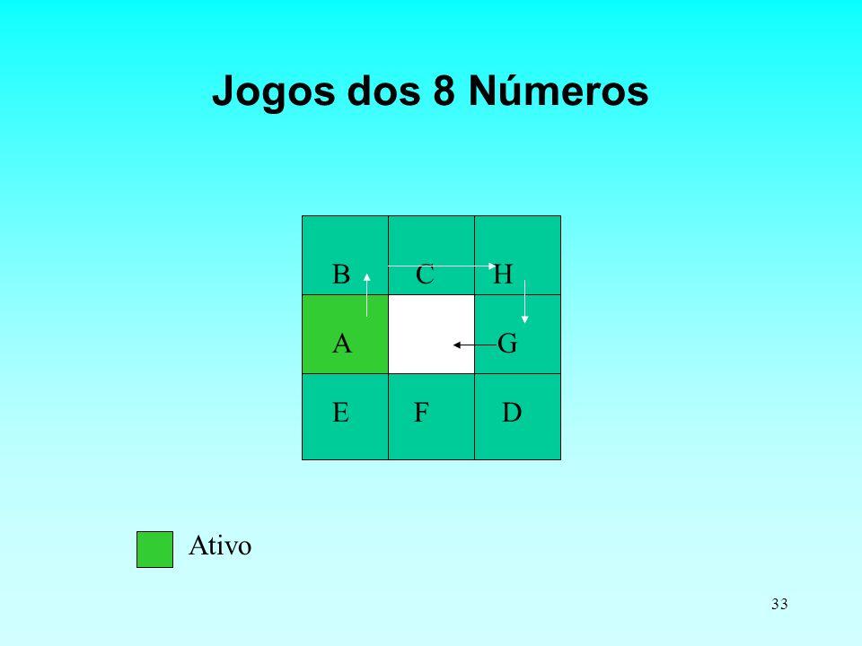Jogos dos 8 Números B C H A G E F D Ativo