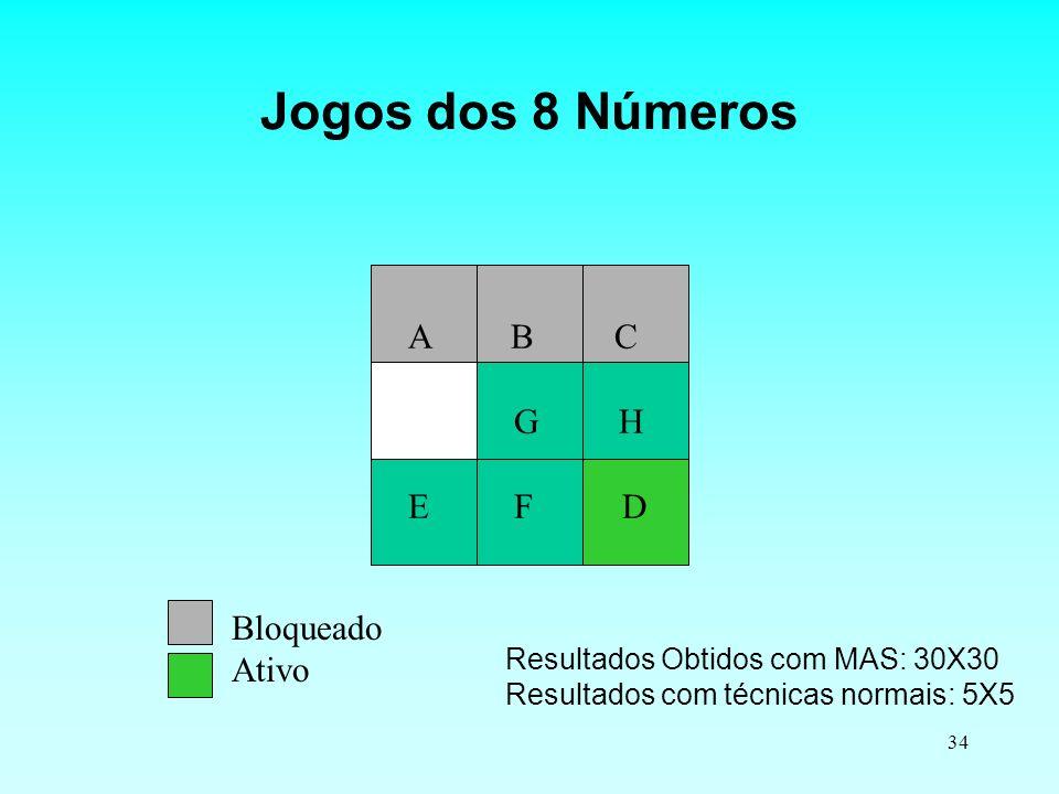 Jogos dos 8 Números A B C G H E F D Bloqueado Ativo