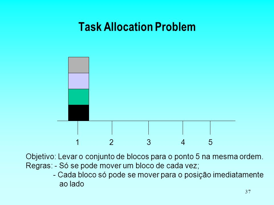 Task Allocation Problem