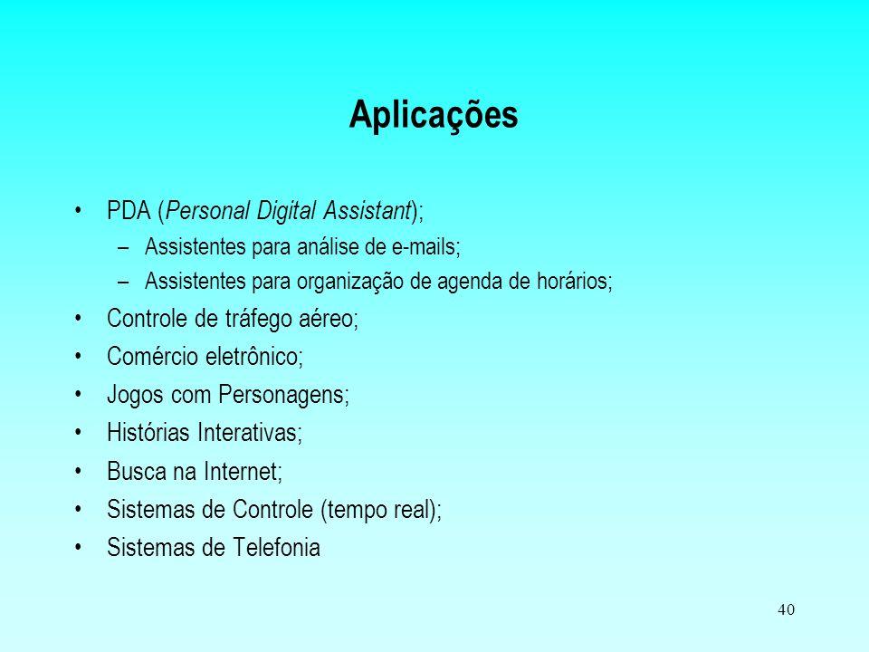 Aplicações PDA (Personal Digital Assistant);