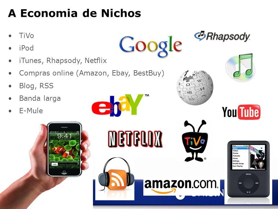 A Economia de Nichos TiVo iPod iTunes, Rhapsody, Netflix