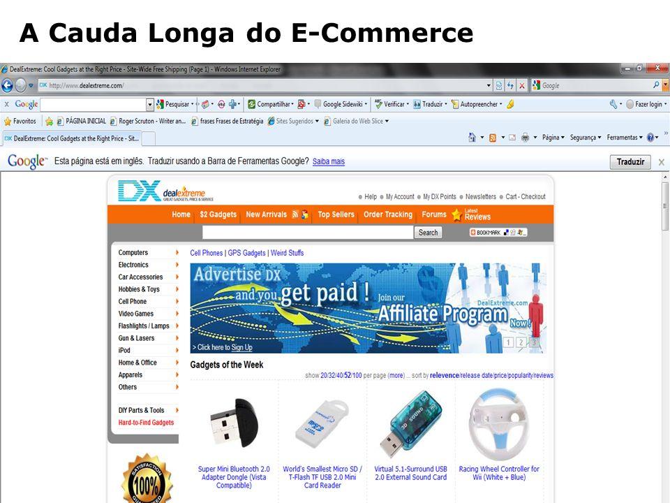 A Cauda Longa do E-Commerce