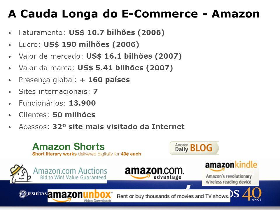 A Cauda Longa do E-Commerce - Amazon