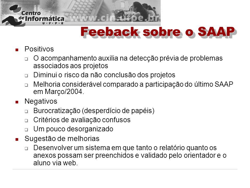 Feeback sobre o SAAP Positivos Negativos Sugestão de melhorias