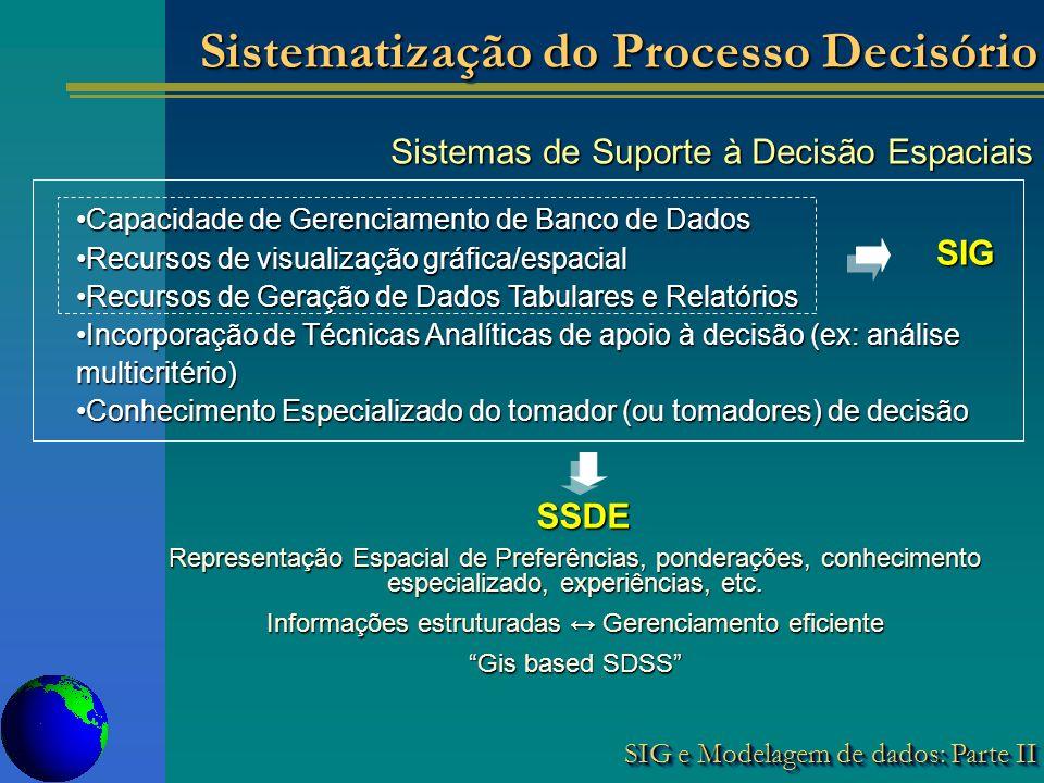 Sistematização do Processo Decisório