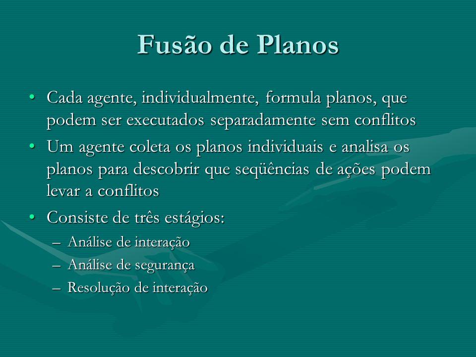 Fusão de Planos Cada agente, individualmente, formula planos, que podem ser executados separadamente sem conflitos.