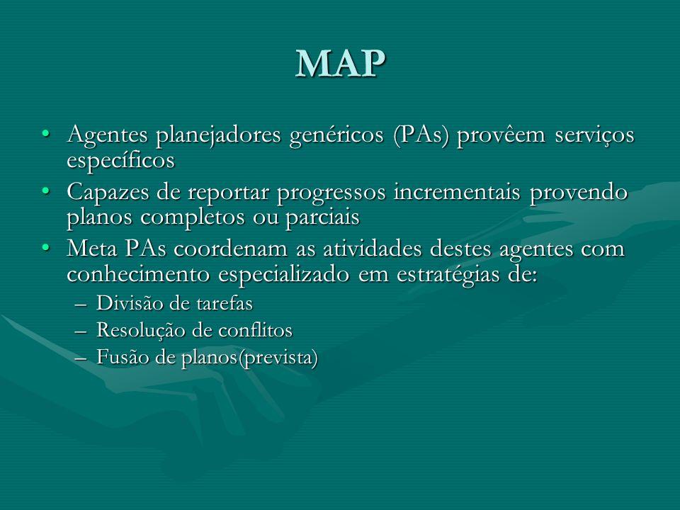 MAP Agentes planejadores genéricos (PAs) provêem serviços específicos