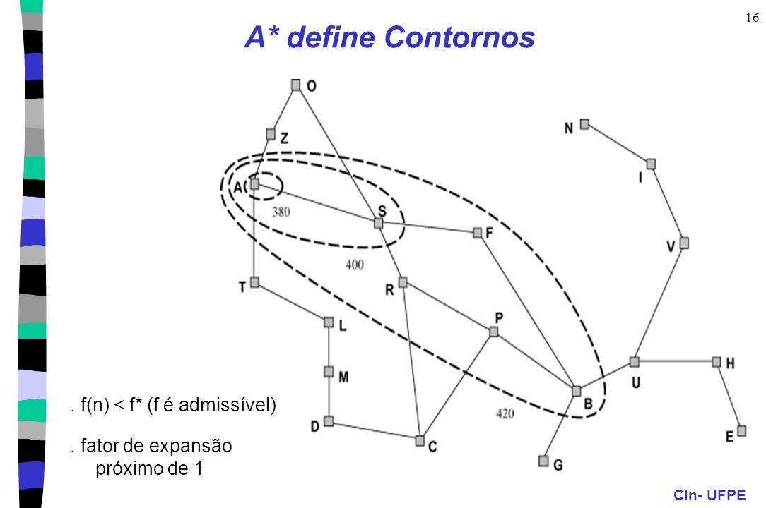 A* define Contornos . f(n)  f* (f é admissível)